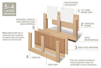 Cutaway Reserve Wood Custom