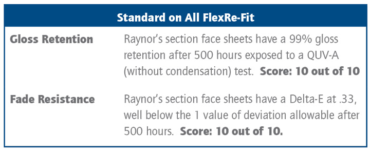 FlexReFit Details