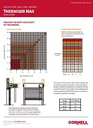 Thermiser Max Technical Details Sheet Cover